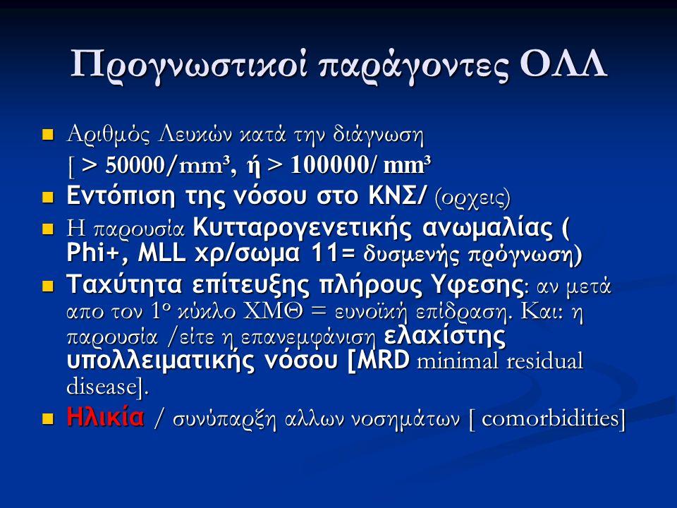 Προγνωστικοί παράγοντες ΟΛΛ Αριθμός Λευκών κατά την διάγνωση Αριθμός Λευκών κατά την διάγνωση [ > 50000/mm ³, ή > 100000/ mm³ [ > 50000/mm ³, ή > 1000