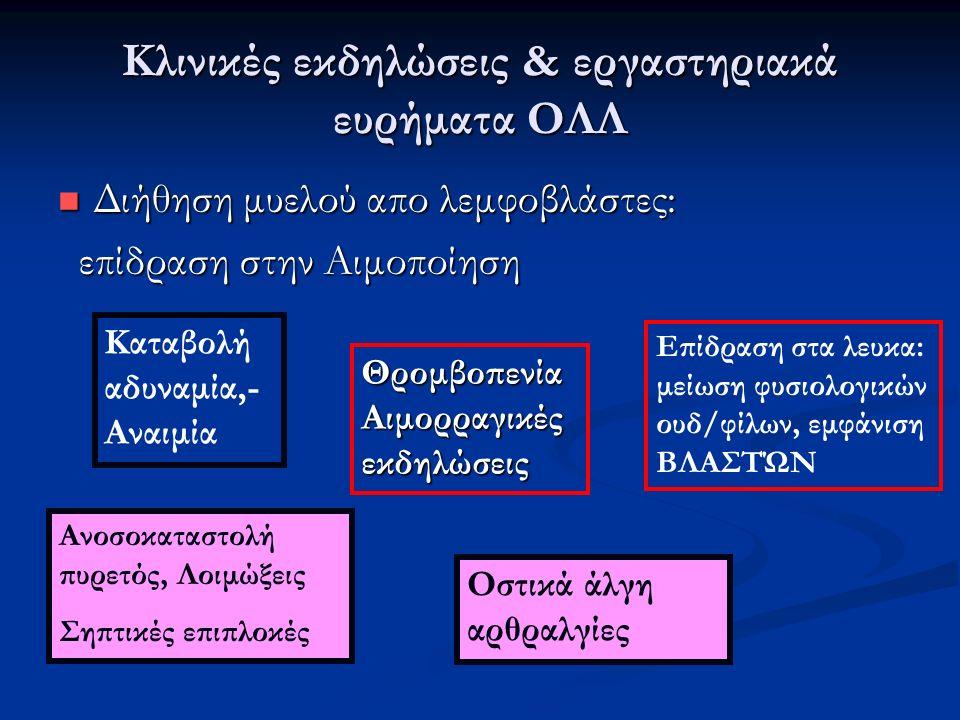 κυτταροχημεία PAS ++ Οξινη φωσφατάση ++ Εστεράση Μυελοπεροξειδάση