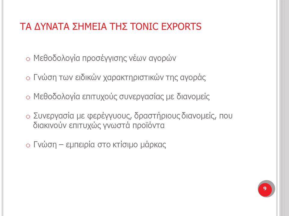 ΤΑ ΔΥΝΑΤΑ ΣΗΜΕΙΑ ΤΗΣ TONIC EXPORTS o Μεθοδολογία προσέγγισης νέων αγορών o Γνώση των ειδικών χαρακτηριστικών της αγοράς o Μεθοδολογία επιτυχούς συνεργασίας με διανομείς o Συνεργασία με φερέγγυους, δραστήριους διανομείς, που διακινούν επιτυχώς γνωστά προϊόντα o Γνώση – εμπειρία στο κτίσιμο μάρκας 9