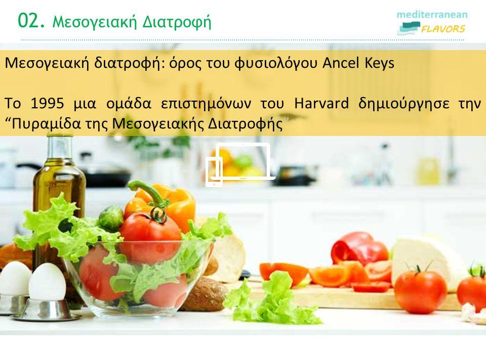 """02. Μεσογειακή Διατροφή 1 Μεσογειακή διατροφή: όρος του φυσιολόγου Ancel Keys Tο 1995 μια ομάδα επιστημόνων του Harvard δημιούργησε την """"Πυραμίδα της"""