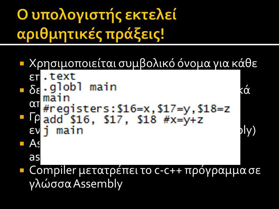 Χρησιμοποιείται συμβολικό όνομα για κάθε επιτρεπτό opcode (πράξη)  δεκαδικό ή δεκαεξαδικό αριθμό με μερικά απλά σύμβολα για κάθε τελεστέο  Γράφουμε αυτά τα στοιχεία της κάθε εντολής σε μία χωριστή γραμμή (Assembly)  Assembler μετατρέπει το πρόγραμμα assembly σε γλώσσα μηχανής  Compiler μετατρέπει το c-c++ πρόγραμμα σε γλώσσα Assembly