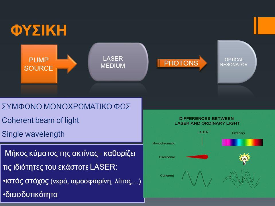 ΦΥΣΙΚΗ PHOTONS ΣΥΜΦΩΝΟ ΜΟΝΟΧΡΩΜΑΤΙΚΟ ΦΩΣ Coherent beam of light Single wavelength Μήκος κύματος της ακτίνας– καθορίζει τις ιδιότητες του εκάστοτε LASER: ιστός στόχος (νερό, αιμοσφαιρίνη, λίπος…) διεισδυτικότητα