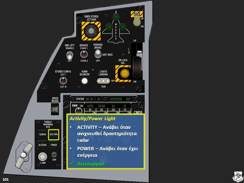 Activity/Power Light Activity/Power Light ACTIVITY – Ανάβει όταν ανιχνευθεί δραστηριότητα radar ACTIVITY – Ανάβει όταν ανιχνευθεί δραστηριότητα radar ACTIVITY – Ανάβει όταν ανιχνευθεί δραστηριότητα radar ACTIVITY – Ανάβει όταν ανιχνευθεί δραστηριότητα radar POWER – Ανάβει όταν έχει ενέργεια POWER – Ανάβει όταν έχει ενέργεια POWER – Ανάβει όταν έχει ενέργεια POWER – Ανάβει όταν έχει ενέργεια Λειτουργικό Λειτουργικό Λειτουργικό 101