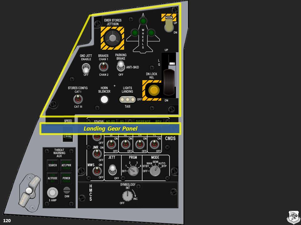 Landing Gear Panel 120