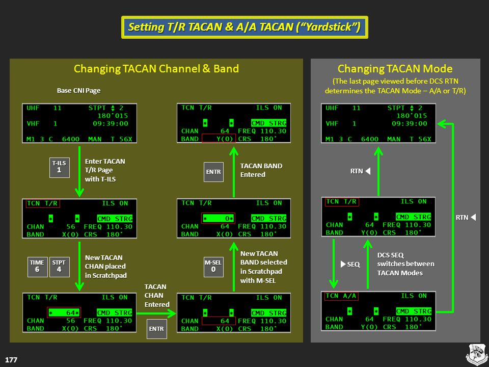 Changing TACAN Mode (The last page viewed before DCS RTN determines the TACAN Mode – A/A or T/R) Changing TACAN Channel & Band 177 Setting T/R TACAN &