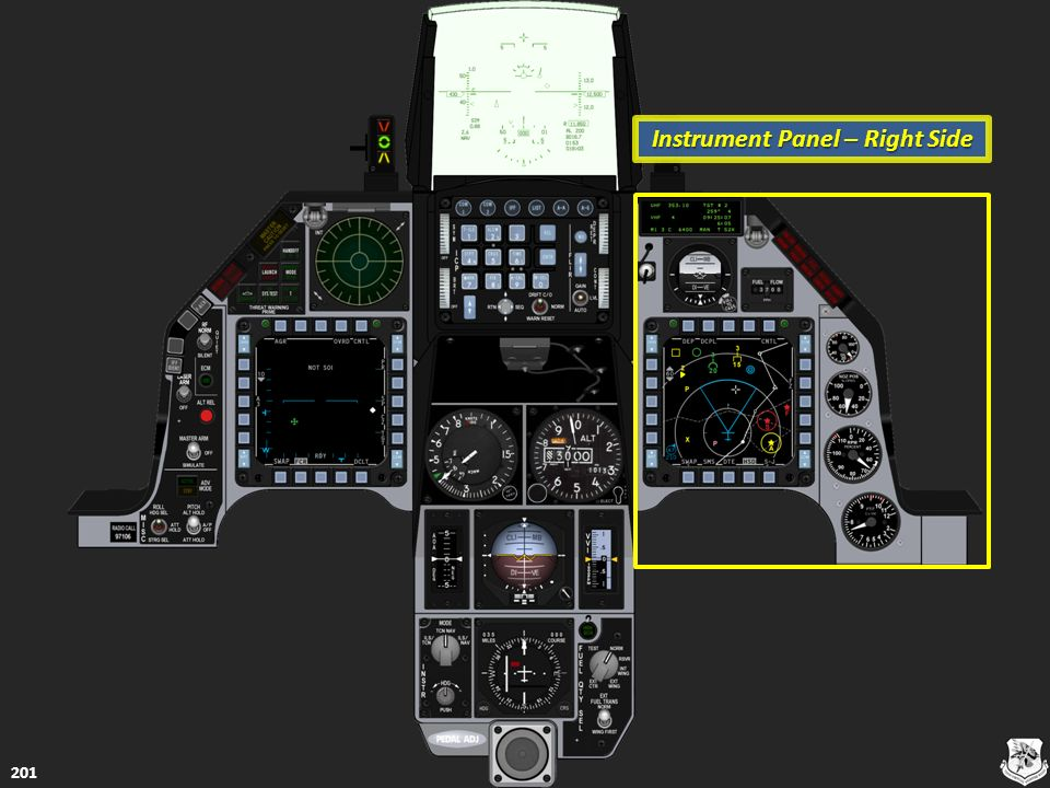 201 Instrument Panel – Right Side Instrument Panel – Right Side