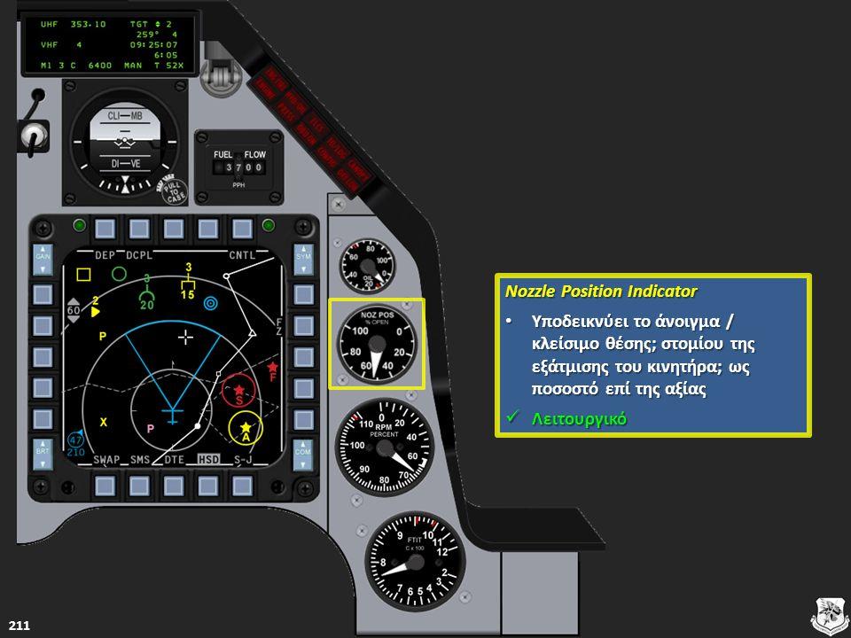 Nozzle Position Indicator Nozzle Position Indicator Υποδεικνύει το άνοιγμα / κλείσιμο θέσης; στομίου της εξάτμισης του κινητήρα; ως ποσοστό επί της αξ
