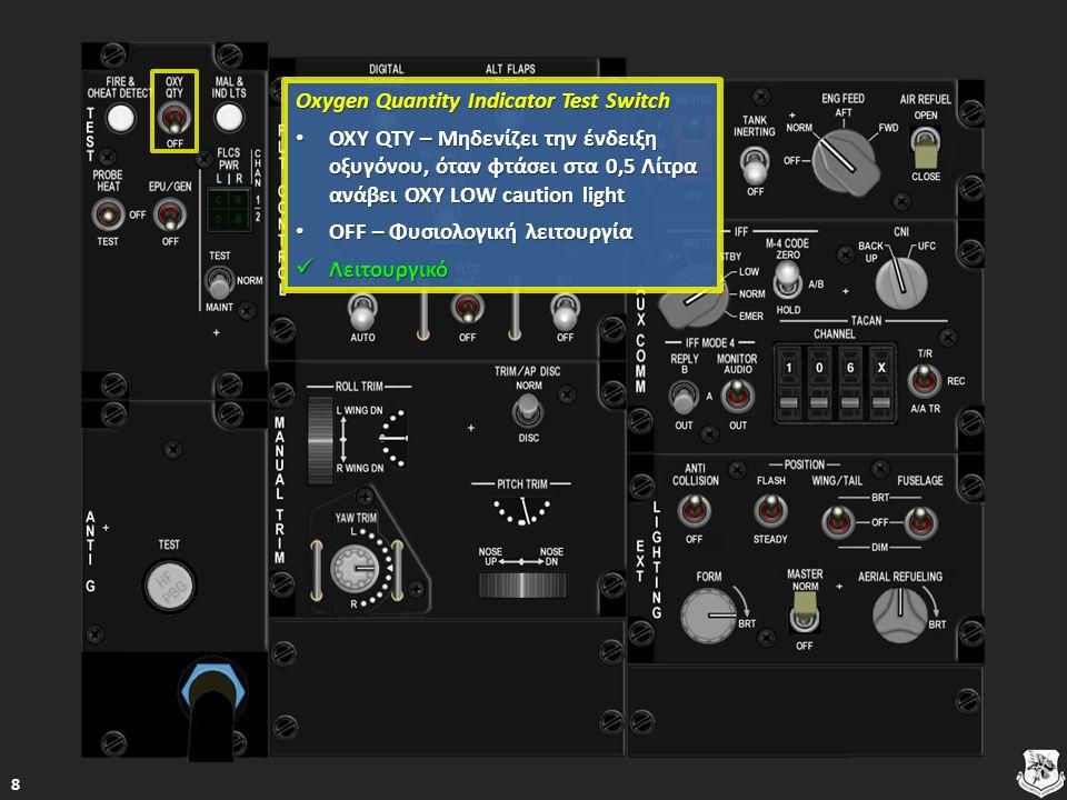 Backup TACAN Function Switch Backup TACAN Function Switch T/R – Ανακρίνει και λαμβάνει σήματα από το σταθμό εδάφους TACAN για πληροφορίες DME T/R – Ανακρίνει και λαμβάνει σήματα από το σταθμό εδάφους TACAN για πληροφορίες DME T/R – Ανακρίνει και λαμβάνει σήματα από το σταθμό εδάφους TACAN για πληροφορίες DME T/R – Ανακρίνει και λαμβάνει σήματα από το σταθμό εδάφους TACAN για πληροφορίες DME A/A TR – Ανακρίνει και λαμβάνει σήματα από αεροσκάφη A/A TR – Ανακρίνει και λαμβάνει σήματα από αεροσκάφη A/A TR – Ανακρίνει και λαμβάνει σήματα από αεροσκάφη A/A TR – Ανακρίνει και λαμβάνει σήματα από αεροσκάφη REC – Receive-only mode Επιλογή λήψης μόνο (bearing κατεύθυνση μόνο; Όχι πληροφορίες απόστασης) REC – Receive-only mode Επιλογή λήψης μόνο (bearing κατεύθυνση μόνο; Όχι πληροφορίες απόστασης) REC – Receive-only mode Επιλογή λήψης μόνο (bearing κατεύθυνση μόνο; Όχι πληροφορίες απόστασης) REC – Receive-only mode Επιλογή λήψης μόνο (bearing κατεύθυνση μόνο; Όχι πληροφορίες απόστασης) Μερικώς Λειτουργικό – Μόνο οι επιλογές T/R και A/A TR είναι Λειτουργικές Μερικώς Λειτουργικό – Μόνο οι επιλογές T/R και A/A TR είναι Λειτουργικές Μερικώς Λειτουργικό – Μόνο οι επιλογές T/R και A/A TR είναι Λειτουργικές Μερικώς Λειτουργικό – Μόνο οι επιλογές T/R και A/A TR είναι Λειτουργικές 39