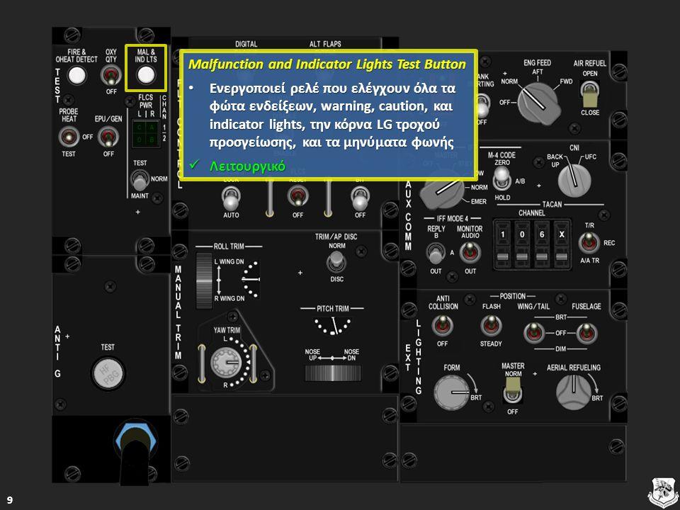 Probe Heat Switch Probe Heat Switch PROBE HEAT – Ενεργοποιεί το σωλήνα pitot, fuselage air data, AOA, και αισθητήρες θερμοκρασίας και monitors όταν είναι στο έδαφος PROBE HEAT – Ενεργοποιεί το σωλήνα pitot, fuselage air data, AOA, και αισθητήρες θερμοκρασίας και monitors όταν είναι στο έδαφος PROBE HEAT – Ενεργοποιεί το σωλήνα pitot, fuselage air data, AOA, και αισθητήρες θερμοκρασίας και monitors όταν είναι στο έδαφος PROBE HEAT – Ενεργοποιεί το σωλήνα pitot, fuselage air data, AOA, και αισθητήρες θερμοκρασίας και monitors όταν είναι στο έδαφος OFF – Κατά την απογείωση, αυτά τα συστήματα ενεργοποιούνται αυτόματα OFF – Κατά την απογείωση, αυτά τα συστήματα ενεργοποιούνται αυτόματα OFF – Κατά την απογείωση, αυτά τα συστήματα ενεργοποιούνται αυτόματα OFF – Κατά την απογείωση, αυτά τα συστήματα ενεργοποιούνται αυτόματα TEST – Η φωτεινή ένδειξη PROBE HEAT caution light αναβοσβήνει 3-5 φορές / δευτερόλεπτο TEST – Η φωτεινή ένδειξη PROBE HEAT caution light αναβοσβήνει 3-5 φορές / δευτερόλεπτο TEST – Η φωτεινή ένδειξη PROBE HEAT caution light αναβοσβήνει 3-5 φορές / δευτερόλεπτο TEST – Η φωτεινή ένδειξη PROBE HEAT caution light αναβοσβήνει 3-5 φορές / δευτερόλεπτο Μερικώς Λειτουργικό – Ο διακόπτης λειτουργεί ανάβει το caution light αλλά κανένα τεστ δε γίνεται Μερικώς Λειτουργικό – Ο διακόπτης λειτουργεί ανάβει το caution light αλλά κανένα τεστ δε γίνεται Μερικώς Λειτουργικό – Ο διακόπτης λειτουργεί ανάβει το caution light αλλά κανένα τεστ δε γίνεται Μερικώς Λειτουργικό – Ο διακόπτης λειτουργεί ανάβει το caution light αλλά κανένα τεστ δε γίνεται 10