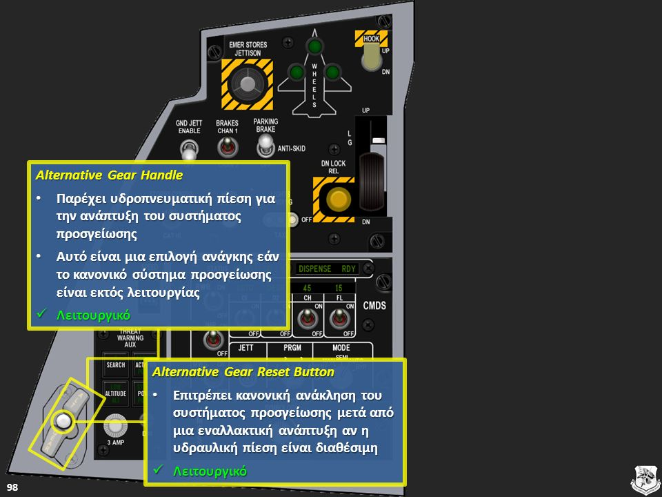 Alternative Gear Handle Alternative Gear Handle Παρέχει υδροπνευματική πίεση για την ανάπτυξη του συστήματος προσγείωσης Παρέχει υδροπνευματική πίεση για την ανάπτυξη του συστήματος προσγείωσης Παρέχει υδροπνευματική πίεση για την ανάπτυξη του συστήματος προσγείωσης Παρέχει υδροπνευματική πίεση για την ανάπτυξη του συστήματος προσγείωσης Αυτό είναι μια επιλογή ανάγκης εάν το κανονικό σύστημα προσγείωσης είναι εκτός λειτουργίας Αυτό είναι μια επιλογή ανάγκης εάν το κανονικό σύστημα προσγείωσης είναι εκτός λειτουργίας Αυτό είναι μια επιλογή ανάγκης εάν το κανονικό σύστημα προσγείωσης είναι εκτός λειτουργίας Αυτό είναι μια επιλογή ανάγκης εάν το κανονικό σύστημα προσγείωσης είναι εκτός λειτουργίας Λειτουργικό Λειτουργικό Λειτουργικό 98 Alternative Gear Reset Button Alternative Gear Reset Button Επιτρέπει κανονική ανάκληση του συστήματος προσγείωσης μετά από μια εναλλακτική ανάπτυξη αν η υδραυλική πίεση είναι διαθέσιμη Επιτρέπει κανονική ανάκληση του συστήματος προσγείωσης μετά από μια εναλλακτική ανάπτυξη αν η υδραυλική πίεση είναι διαθέσιμη Επιτρέπει κανονική ανάκληση του συστήματος προσγείωσης μετά από μια εναλλακτική ανάπτυξη αν η υδραυλική πίεση είναι διαθέσιμη Επιτρέπει κανονική ανάκληση του συστήματος προσγείωσης μετά από μια εναλλακτική ανάπτυξη αν η υδραυλική πίεση είναι διαθέσιμη Λειτουργικό Λειτουργικό Λειτουργικό