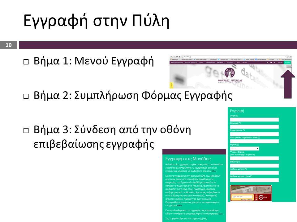 Εγγραφή στην Πύλη  Βήμα 1: Μενού Εγγραφή  Βήμα 2: Συμπλήρωση Φόρμας Εγγραφής  Βήμα 3: Σύνδεση από την οθόνη επιβεβαίωσης εγγραφής 10