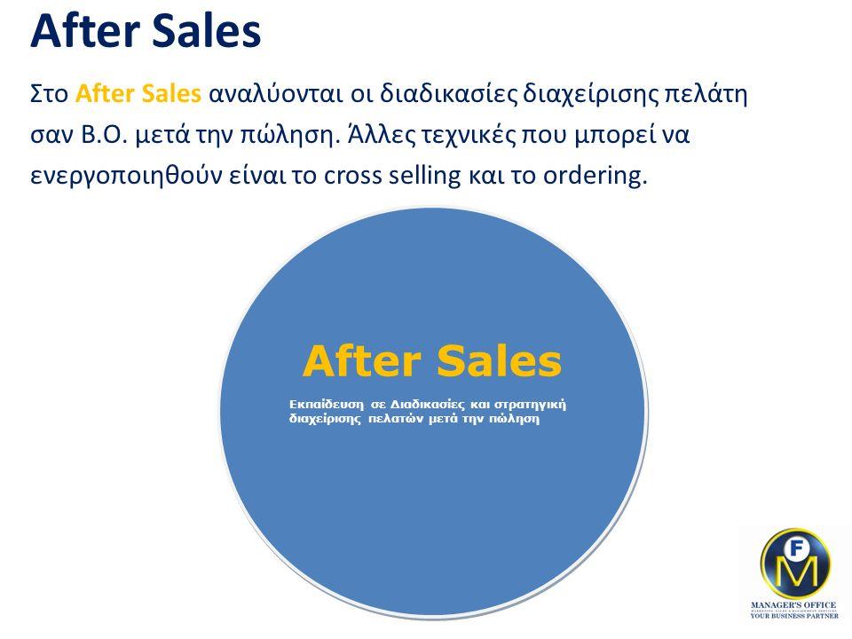 After Sales Στο After Sales αναλύονται οι διαδικασίες διαχείρισης πελάτη σαν B.O.