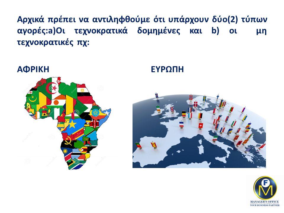 Η Ανάπτυξη σε ξένες αγορές – Εξαγωγές – είναι Β.Ο. 70%-80%