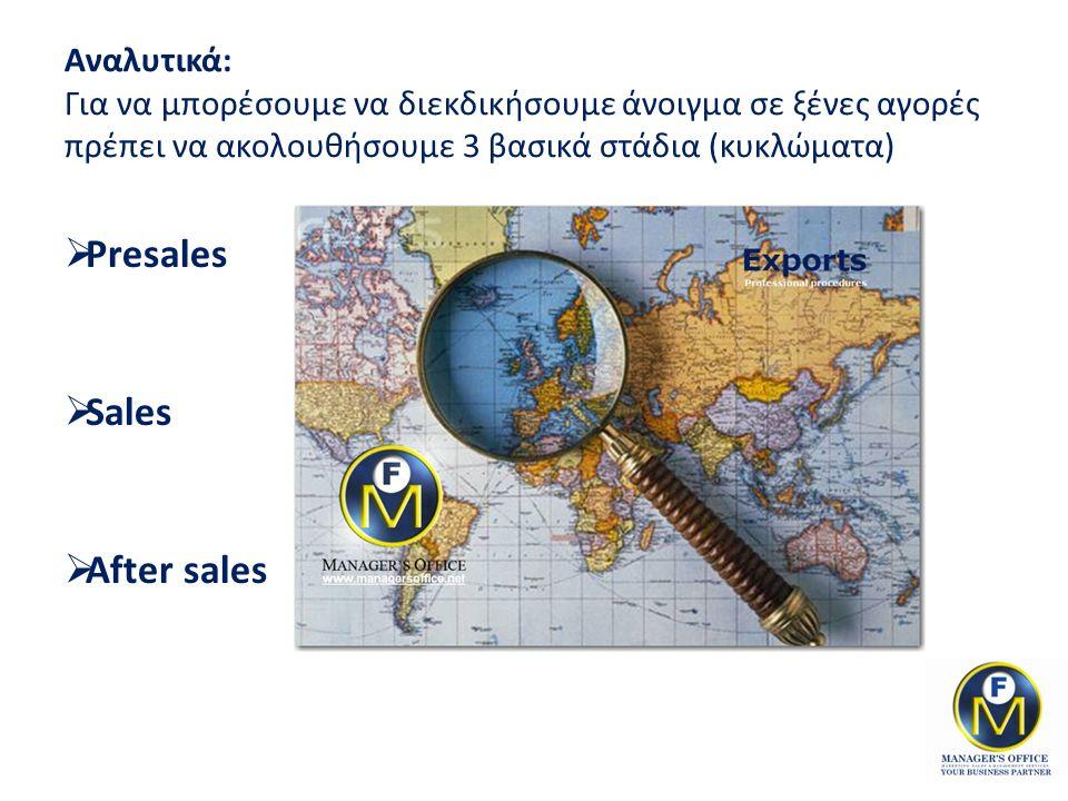 Αναλυτικά: Για να μπορέσουμε να διεκδικήσουμε άνοιγμα σε ξένες αγορές πρέπει να ακολουθήσουμε 3 βασικά στάδια (κυκλώματα)  Presales  Sales  After sales