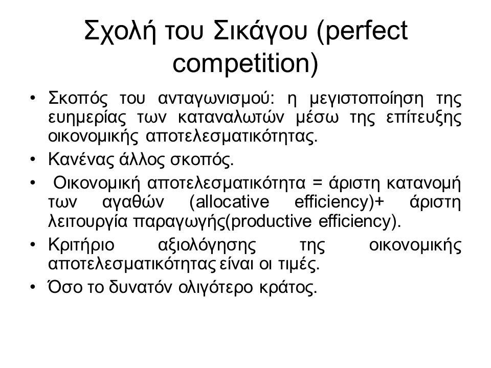 Σχολή του Σικάγου (perfect competition) Σκοπός του ανταγωνισμού: η μεγιστοποίηση της ευημερίας των καταναλωτών μέσω της επίτευξης οικονομικής αποτελεσ