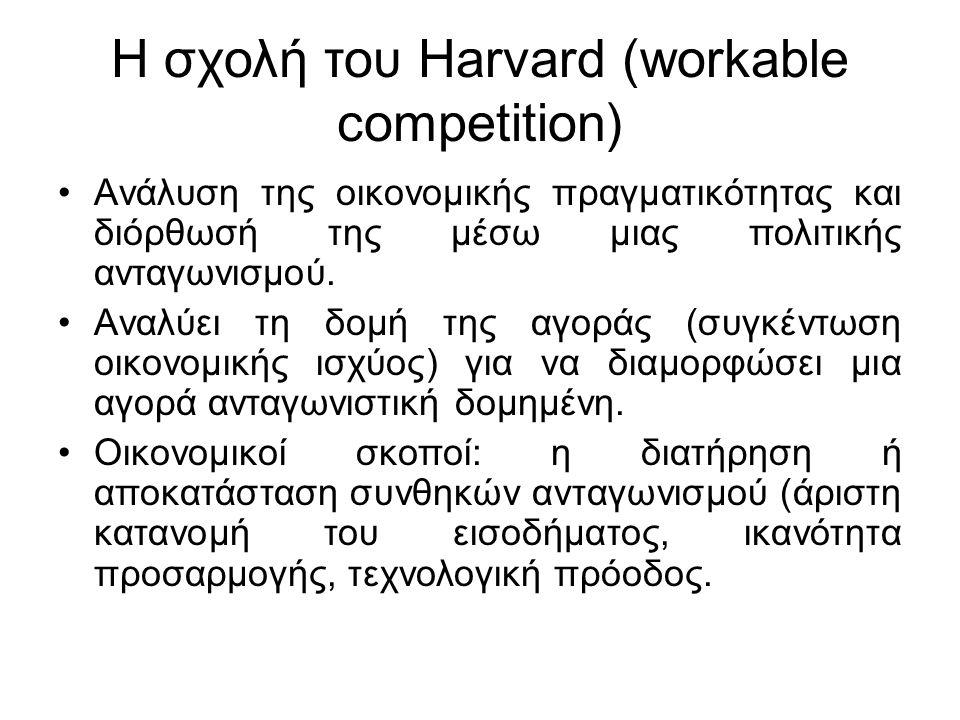 Η σχολή του Harvard (workable competition) Ανάλυση της οικονομικής πραγματικότητας και διόρθωσή της μέσω μιας πολιτικής ανταγωνισμού. Αναλύει τη δομή