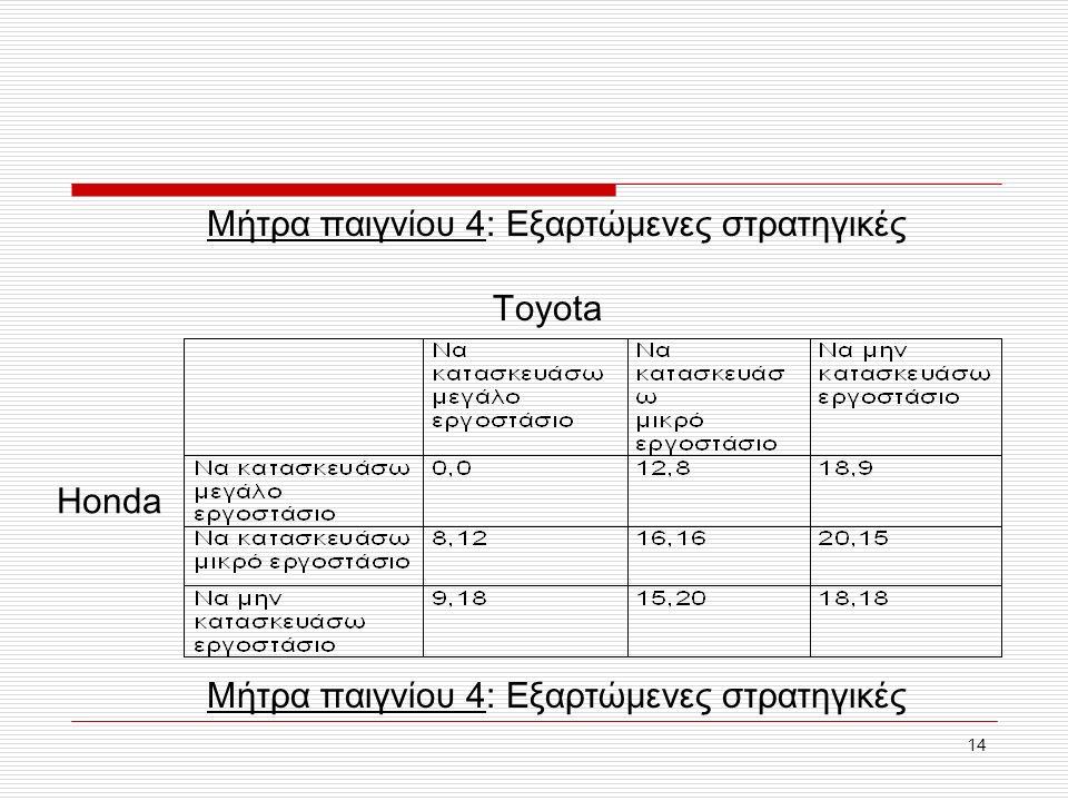 14 Μήτρα παιγνίου 4: Εξαρτώμενες στρατηγικές Toyota Honda Μήτρα παιγνίου 4: Εξαρτώμενες στρατηγικές