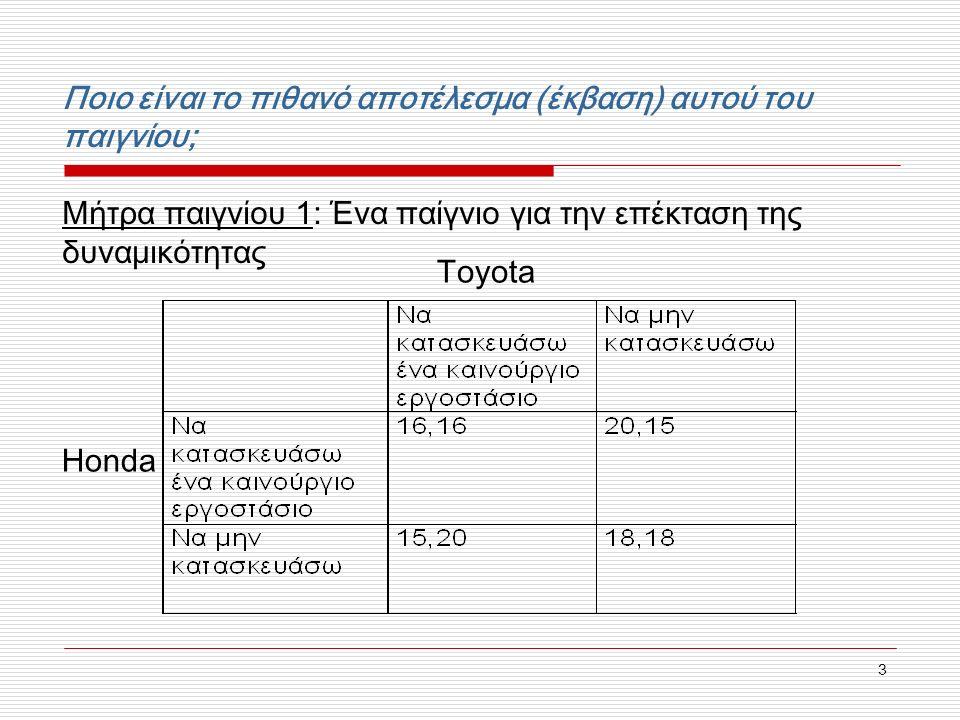 3 Ποιο είναι το πιθανό αποτέλεσμα (έκβαση) αυτού του παιγνίου; Μήτρα παιγνίου 1: Ένα παίγνιο για την επέκταση της δυναμικότητας Honda Toyota