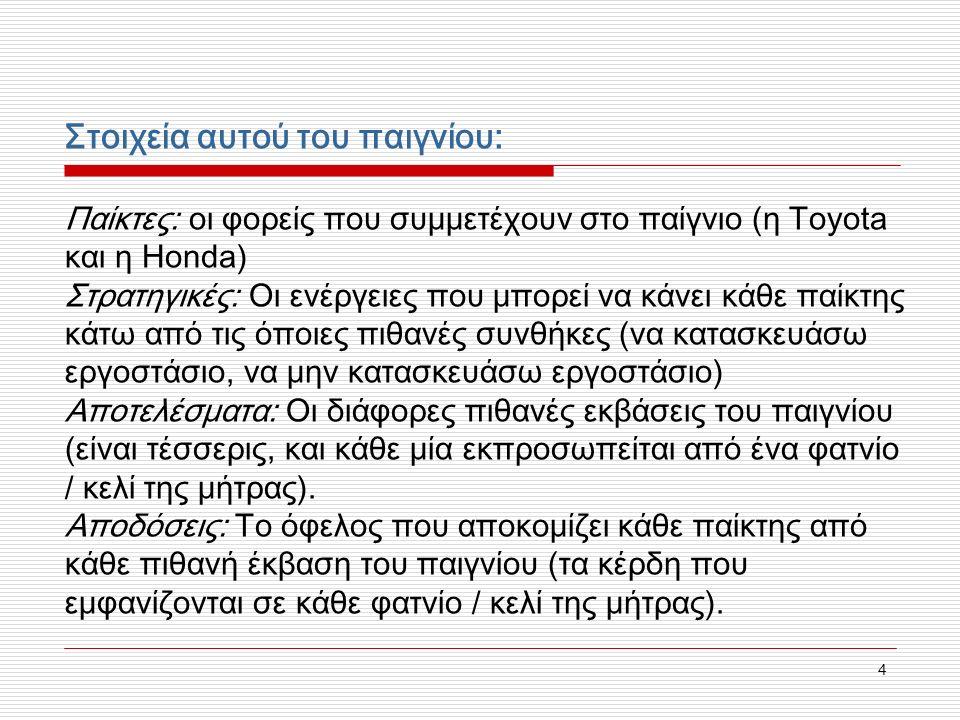 4 Στοιχεία αυτού του παιγνίου: Παίκτες: οι φορείς που συμμετέχουν στο παίγνιο (η Toyota και η Honda) Στρατηγικές: Οι ενέργειες που μπορεί να κάνει κάθε παίκτης κάτω από τις όποιες πιθανές συνθήκες (να κατασκευάσω εργοστάσιο, να μην κατασκευάσω εργοστάσιο) Αποτελέσματα: Οι διάφορες πιθανές εκβάσεις του παιγνίου (είναι τέσσερις, και κάθε μία εκπροσωπείται από ένα φατνίο / κελί της μήτρας).