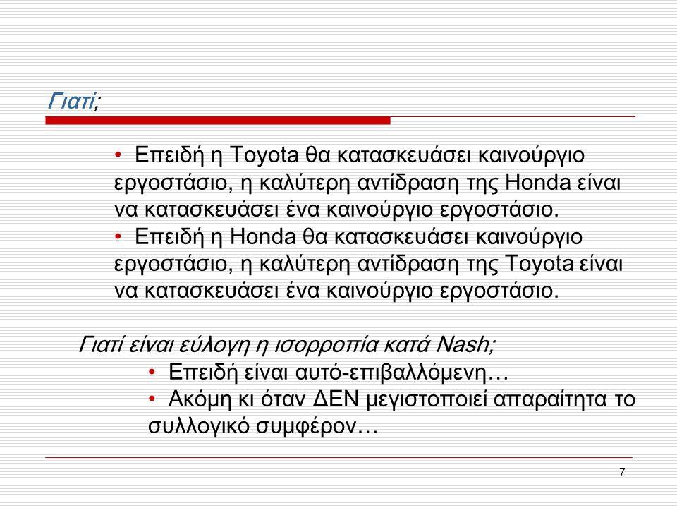 7 Γιατί; Επειδή η Toyota θα κατασκευάσει καινούργιο εργοστάσιο, η καλύτερη αντίδραση της Honda είναι να κατασκευάσει ένα καινούργιο εργοστάσιο. Επειδή