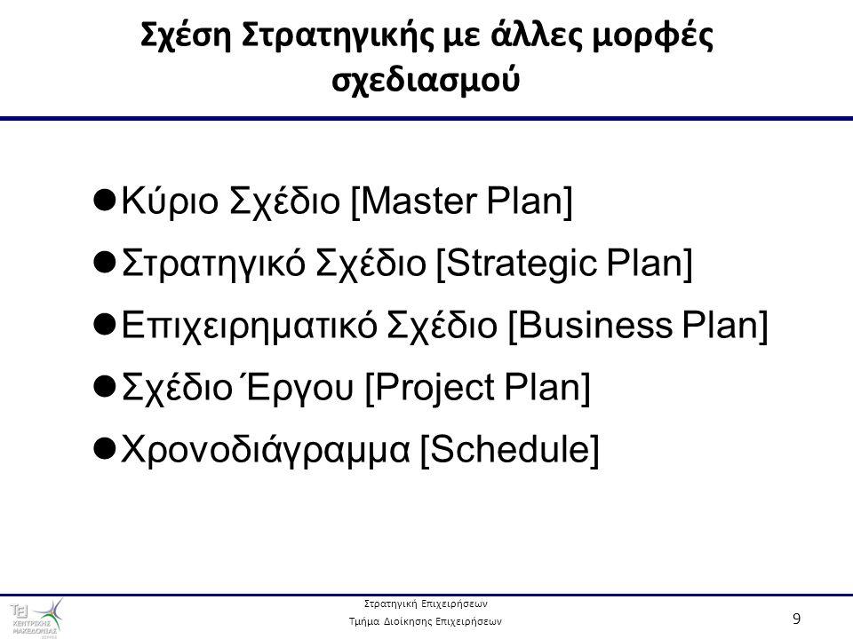Στρατηγική Επιχειρήσεων Τμήμα Διοίκησης Επιχειρήσεων 9 Σχέση Στρατηγικής με άλλες μορφές σχεδιασμού Κύριο Σχέδιο [Master Plan] Στρατηγικό Σχέδιο [Strategic Plan] Επιχειρηματικό Σχέδιο [Business Plan] Σχέδιο Έργου [Project Plan] Χρονοδιάγραμμα [Schedule]