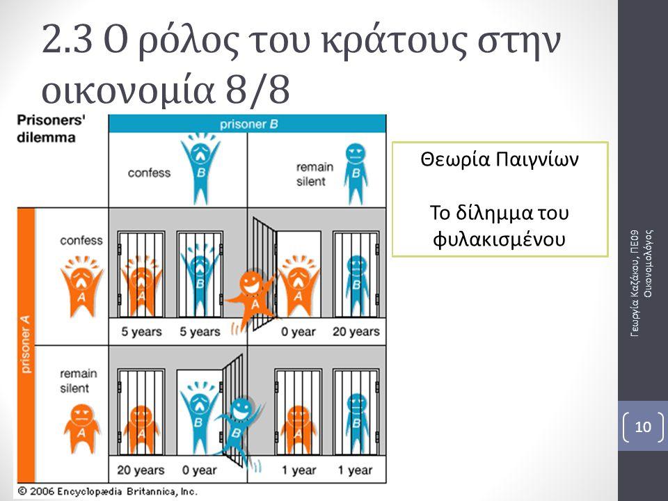Γεωργία Καζάκου, ΠΕ09 Οικονομολόγος 10 2.3 Ο ρόλος του κράτους στην οικονομία 8/8 Θεωρία Παιγνίων Το δίλημμα του φυλακισμένου
