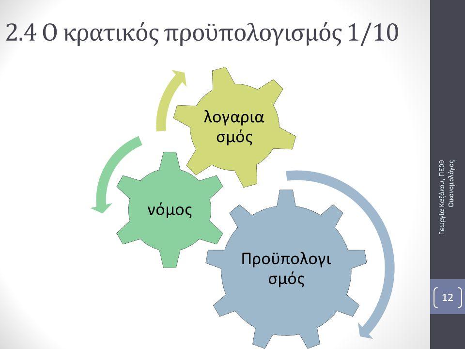 2.4 Ο κρατικός προϋπολογισμός 1/10 Προϋπολογι σμός νόμος λογαρια σμός Γεωργία Καζάκου, ΠΕ09 Οικονομολόγος 12