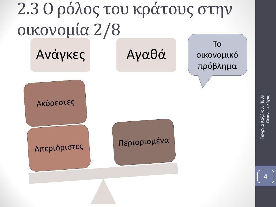 Γεωργία Καζάκου, ΠΕ09 Οικονομολόγος 4 2.3 Ο ρόλος του κράτους στην οικονομία 2/8 ΑνάγκεςΑγαθά ΑπεριόριστεςΑκόρεστεςΠεριορισμένα Το οικονομικό πρόβλημα