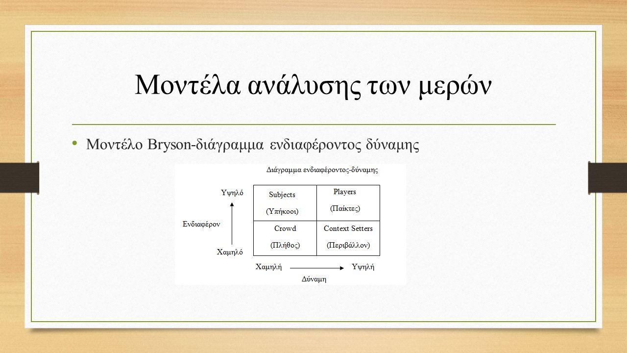 Μοντέλα ανάλυσης των μερών Μοντέλο Bryson-διάγραμμα ενδιαφέροντος δύναμης