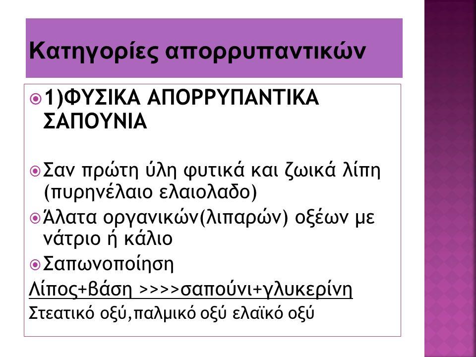  1)ΦΥΣΙΚΑ ΑΠΟΡΡΥΠΑΝΤΙΚΑ ΣΑΠΟΥΝΙΑ  Σαν πρώτη ύλη φυτικά και ζωικά λίπη (πυρηνέλαιο ελαιολαδο)  Άλατα οργανικών(λιπαρών) οξέων με νάτριο ή κάλιο  Σαπωνοποίηση Λίπος+βάση >>>>σαπούνι+γλυκερίνη Στεατικό οξύ,παλμικό οξύ ελαϊκό οξύ