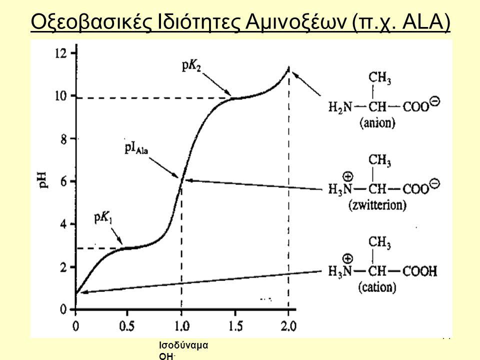 14 Οξεοβασικές Ιδιότητες Αμινοξέων (π.χ. ΑLA) Ισοδύναμα ΟΗ -