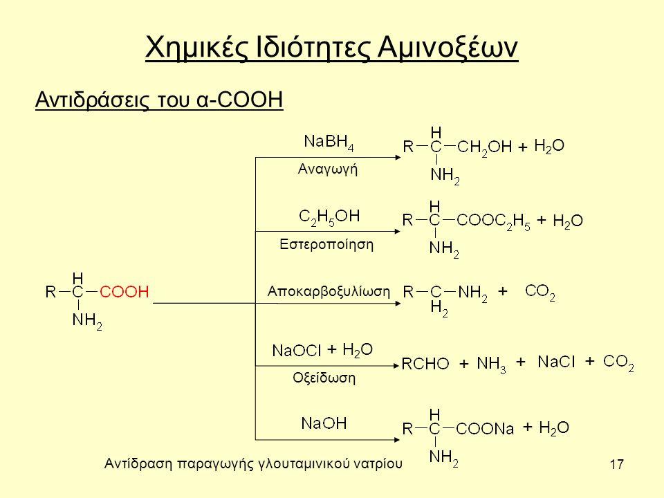 17 Χημικές Ιδιότητες Αμινοξέων Αντιδράσεις του α-COOH H2OH2O H2OH2O H2OH2O Αναγωγή Αποκαρβοξυλίωση Εστεροποίηση Οξείδωση + + + + + + + H2OH2O + Αντίδραση παραγωγής γλουταμινικού νατρίου
