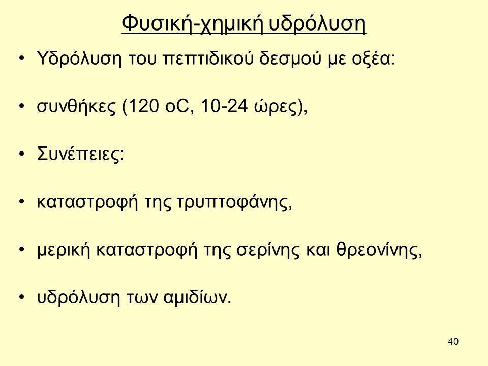 40 Φυσική-χημική υδρόλυση Υδρόλυση του πεπτιδικού δεσμού με οξέα: συνθήκες (120 οC, 10-24 ώρες), Συνέπειες: καταστροφή της τρυπτοφάνης, μερική καταστροφή της σερίνης και θρεονίνης, υδρόλυση των αμιδίων.
