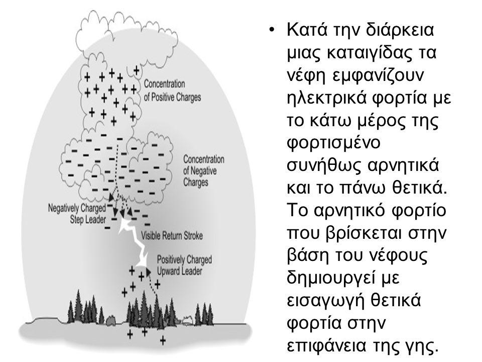Όταν «χαλάει» το διηλεκτρικό μονωτικό του αέρα περνάνε τα φορτία από τα σύννεφα με την μορφή κεραυνού- αστραπής το οποίο μονωτικό δεν «χαλάει» κάθετα αλλά «σπάζει» σε διάφορα σημεία.
