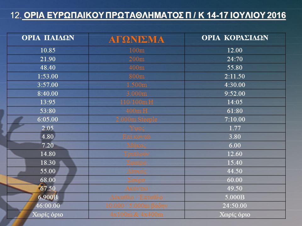ΔΙΕΥΚΡΙΝΙΣΕΙΣ: Περίοδος επίτευξης των ορίων από 1 Οκτωβρίου 2015 έως 04 Ιουλίου 2016 Δύο (2) το πολύ αθλητές από κάθε χώρα μπορούν να συμμετέχουν σε κάθε αγώνισμα.