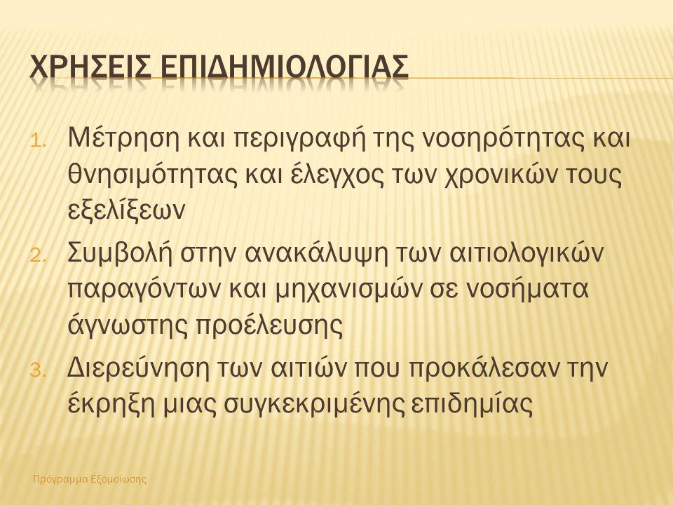 Πρόγραμμα Εξομοίωσης 1.