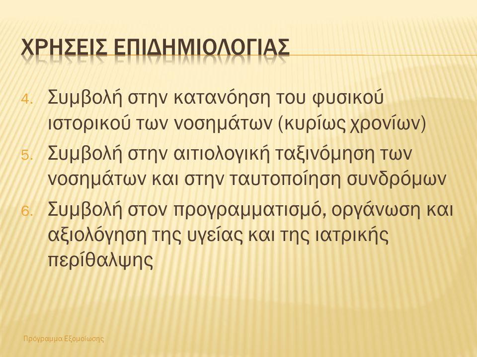 Πρόγραμμα Εξομοίωσης 4.