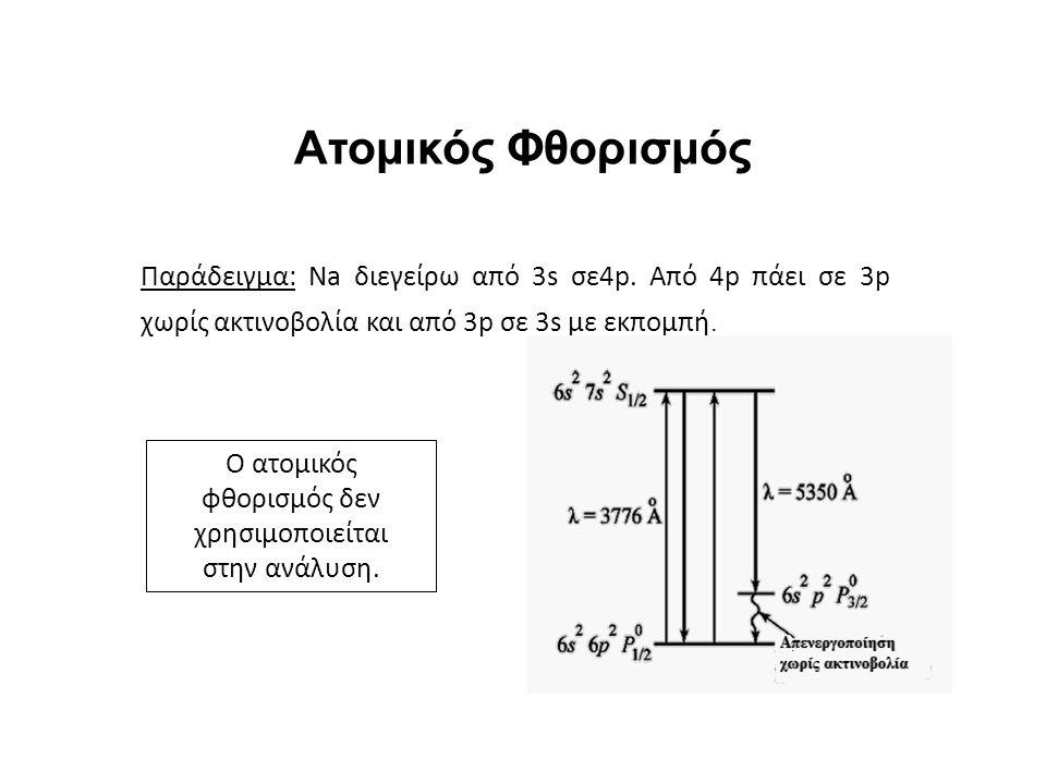Ατομικός Φθορισμός Παράδειγμα: Na διεγείρω από 3s σε4p. Από 4p πάει σε 3p χωρίς ακτινοβολία και από 3p σε 3s με εκπομπή. Ο ατομικός φθορισμός δεν χρησ
