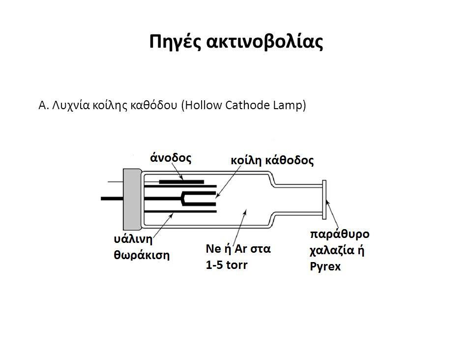 Πηγές ακτινοβολίας Α. Λυχνία κοίλης καθόδου (Hollow Cathode Lamp)