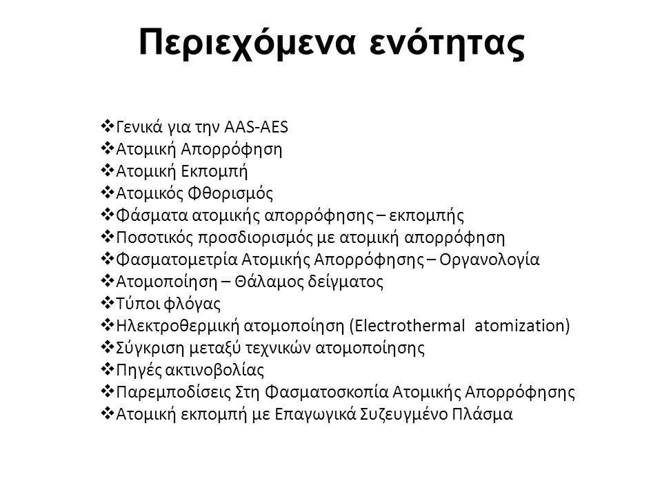 Β. Ηλεκτροθερμική ατομοποίηση (Electrothermal atomization)