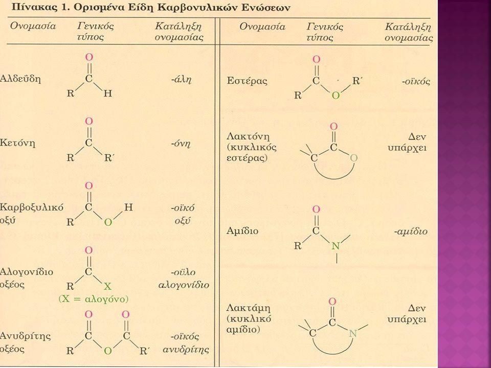  ΦΥΣΗ ΚΑΡΒΟΝΥΛΙΚΗΣ ΟΜΑΔΑΣ  Ο καρβονυλικός άνθρακας έχει υβριδισμό sp 2 και σχηματίζει τρείς σ δεσμούς.