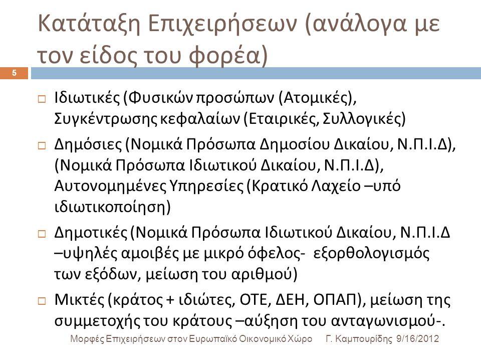 Εταιρίες Συγκέντρωσης Κεφαλαίου ( Κεφαλαιουχικές ) Γ.
