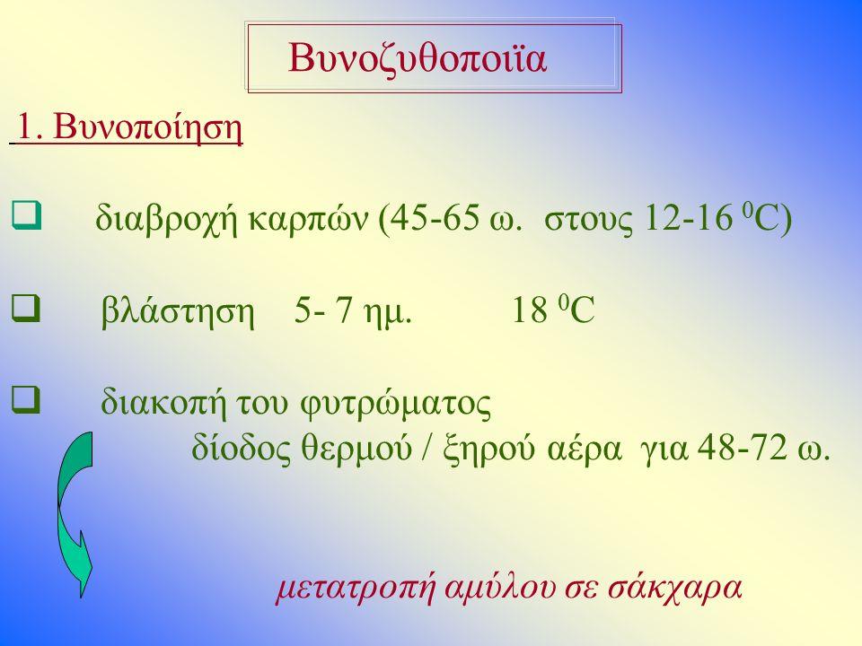 1. Βυνοποίηση  διαβροχή καρπών (45-65 ω. στους 12-16 0 C)  βλάστηση 5- 7 ημ. 18 0 C  διακοπή του φυτρώματος δίοδος θερμού / ξηρού αέρα για 48-72 ω.