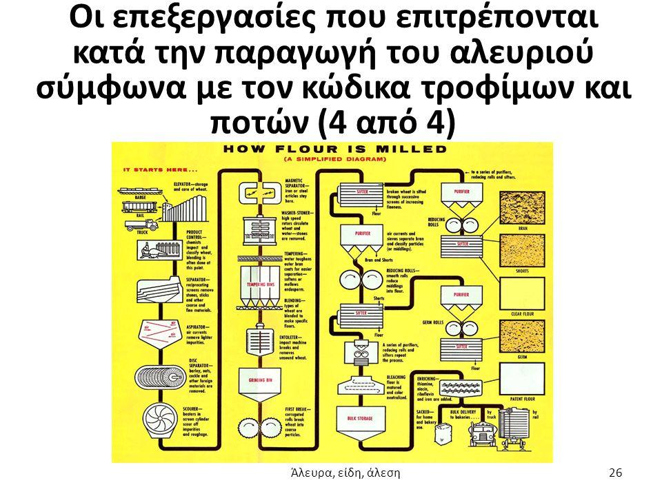 Οι επεξεργασίες που επιτρέπονται κατά την παραγωγή του αλευριού σύμφωνα με τον κώδικα τροφίμων και ποτών (4 από 4) Άλευρα, είδη, άλεση 26