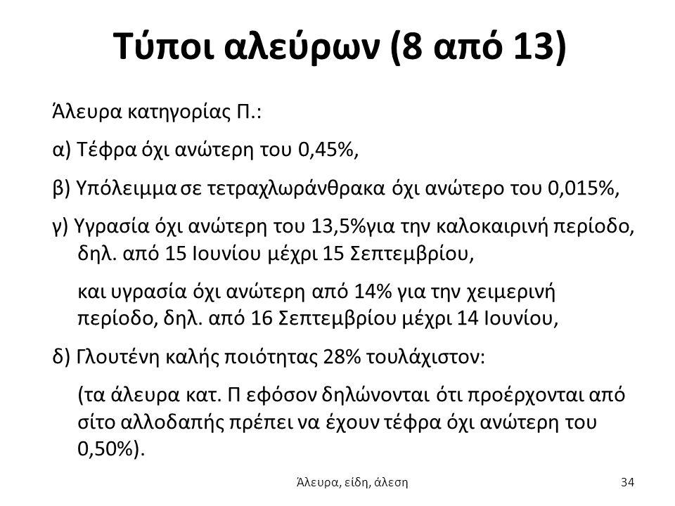 Τύποι αλεύρων (8 από 13) Άλευρα κατηγορίας Π.: α) Τέφρα όχι ανώτερη του 0,45%, β) Υπόλειμμα σε τετραχλωράνθρακα όχι ανώτερο του 0,015%, γ) Υγρασία όχι