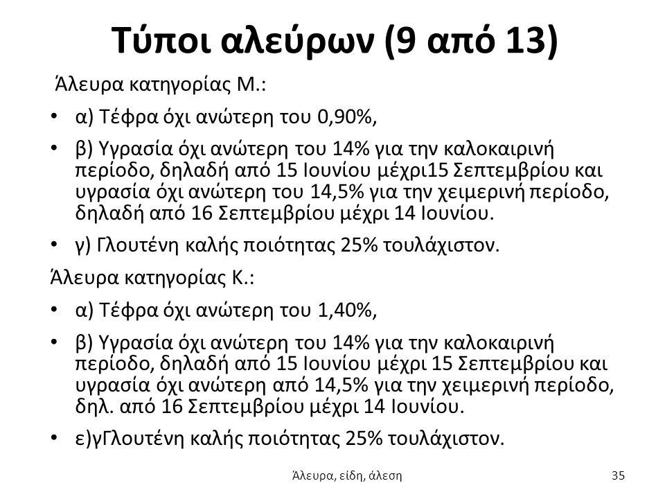 Τύποι αλεύρων (9 από 13) Άλευρα κατηγορίας Μ.: α) Τέφρα όχι ανώτερη του 0,90%, β) Υγρασία όχι ανώτερη του 14% για την καλοκαιρινή περίοδο, δηλαδή από