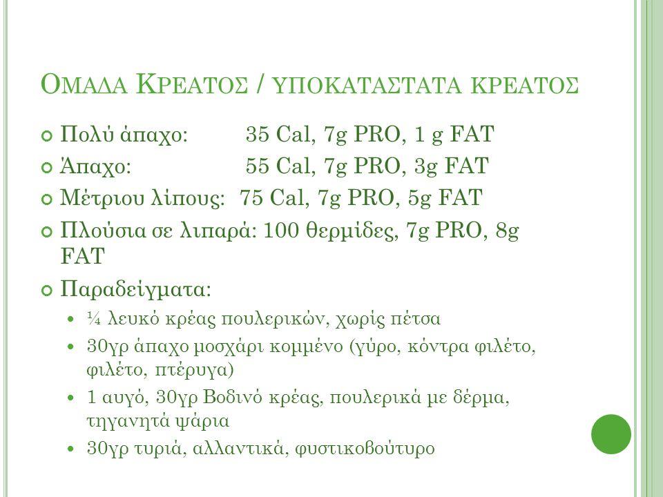 Ο ΜΑΔΑ Κ ΡΕΑΤΟΣ / ΥΠΟΚΑΤΑΣΤΑΤΑ ΚΡΕΑΤΟΣ Πολύ άπαχο: 35 Cal, 7g PRO, 1 g FAT Άπαχο: 55 Cal, 7g PRO, 3g FAT Μέτριου λίπους: 75 Cal, 7g PRO, 5g FAT Πλούσια σε λιπαρά: 100 θερμίδες, 7g PRO, 8g FAT Παραδείγματα: ¼ λευκό κρέας πουλερικών, χωρίς πέτσα 30γρ άπαχο μοσχάρι κομμένο (γύρο, κόντρα φιλέτο, φιλέτο, πτέρυγα) 1 αυγό, 30γρ Βοδινό κρέας, πουλερικά με δέρμα, τηγανητά ψάρια 30γρ τυριά, αλλαντικά, φυστικοβούτυρο
