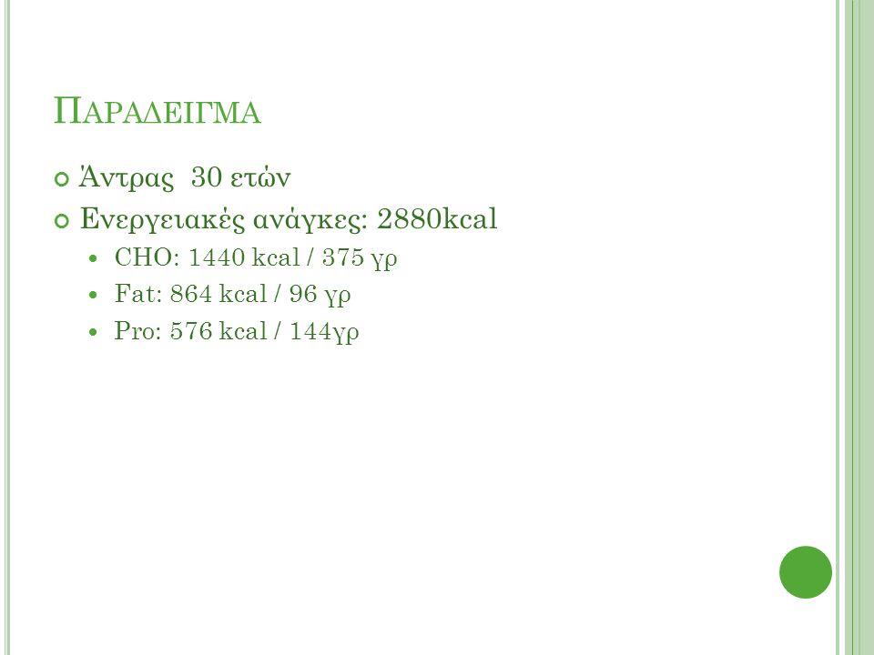 Π ΑΡΑΔΕΙΓΜΑ Άντρας 30 ετών Ενεργειακές ανάγκες: 2880kcal CHO: 1440 kcal / 375 γρ Fat: 864 kcal / 96 γρ Pro: 576 kcal / 144γρ