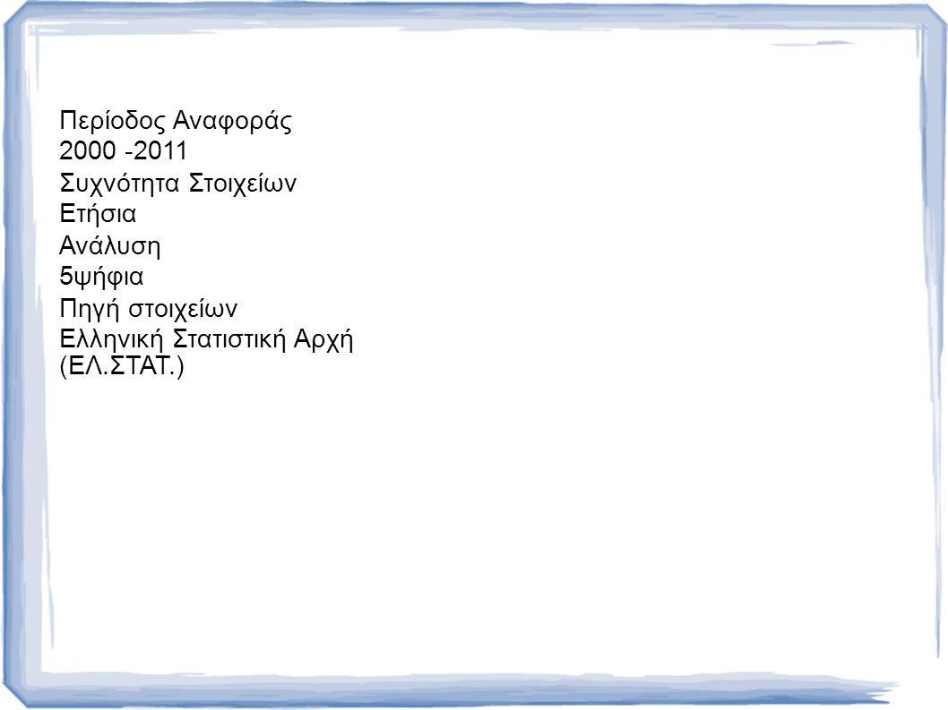 Περίοδος Αναφοράς 2000 -2011 Συχνότητα Στοιχείων Ετήσια Ανάλυση 5ψήφια Πηγή στοιχείων Ελληνική Στατιστική Αρχή (ΕΛ.ΣΤΑΤ.)