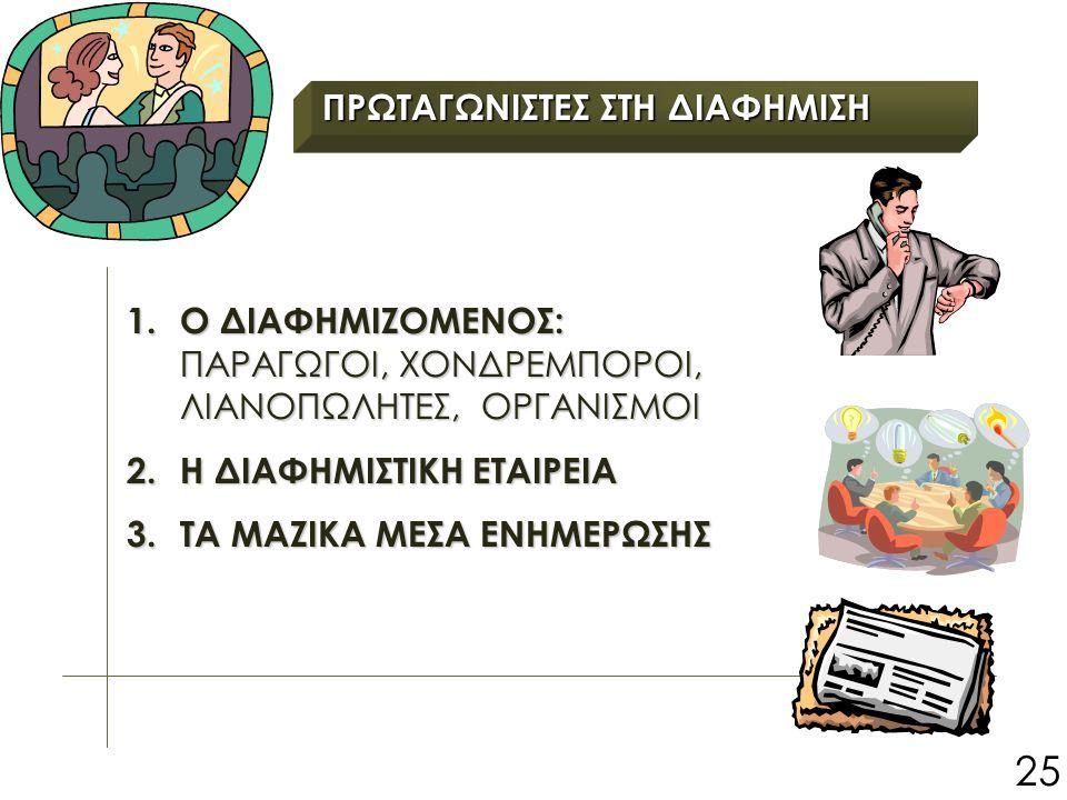 ΠΡΩΤΑΓΩΝΙΣΤΕΣ ΣΤΗ ΔΙΑΦΗΜΙΣΗ 1.Ο ΔΙΑΦΗΜΙΖΟΜΕΝΟΣ: ΠΑΡΑΓΩΓΟΙ, ΧΟΝΔΡΕΜΠΟΡΟΙ, ΛΙΑΝΟΠΩΛΗΤΕΣ, ΟΡΓΑΝΙΣΜΟΙ 2.Η ΔΙΑΦΗΜΙΣΤΙΚΗ ΕΤΑΙΡΕΙΑ 3.ΤΑ ΜΑΖΙΚΑ ΜΕΣΑ ΕΝΗΜΕΡΩΣΗΣ 25